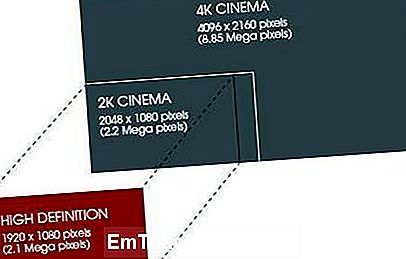 Formato 4k: Sony Digital Cinema