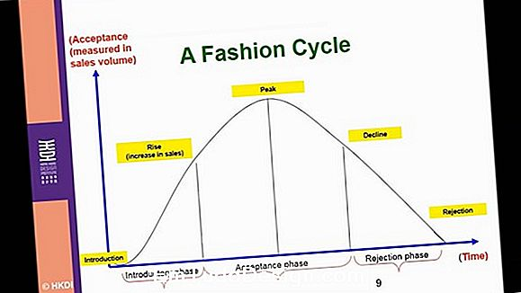 Be Cycle and Fashion