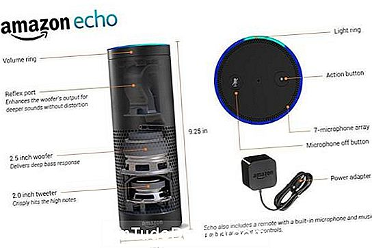 Amazon echo altavoz inteligente